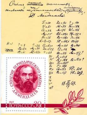 A commemorative stamp collector's miniature sheet showing some of Mendeleev's original notes