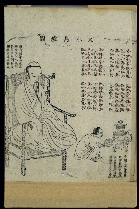 Chinese woodcut: Daoist internal alchemy (3) Credit: Wellcome Library, London. Wellcome Images
